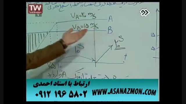 تدریس آموزشی درس فیزیک ویژه کنکور ۲۰
