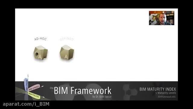 سطوح بلوغ مدل سازی اطلاعات ساختمان BIM