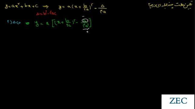 تعین علامت چند جمله ای درجه دو (2) (کنکور - ریاضیات 2)