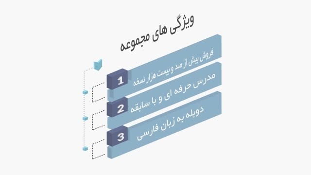 معرفی پکیج آموزش طراحی و برنامه نویسی وب سایت-وب چارتر