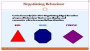 اصول و فنون مذاکرات تجاری تاکتیک مذاکره تکنیک مذاکره www.khooyeh.com