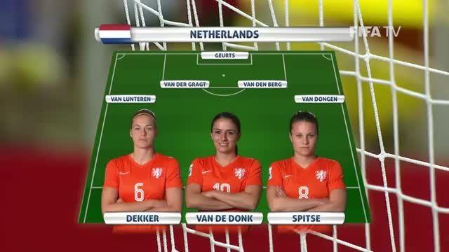 ترکیب : هلند VS کانادا (جام جهانی زنان 2015 کانادا)