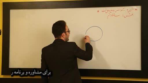 کنکور - اتاق شیمی کنکور آسان است - ج مهرپور - کنکور6