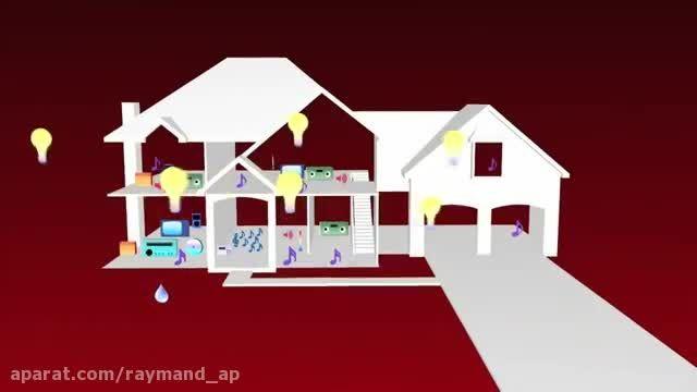 خانه هوشمند رایمند آشیان پارس (کنترل 4)