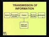 جلسه چهارم سیستم های اطلاعاتی مدیریت : مفهوم اطلاعات قسمت یک