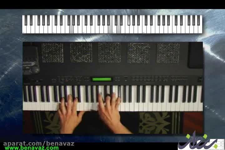 ویل بارو/ آموزش پیانو/ فروشگاه بنواز