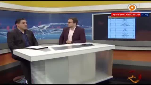 تحلیل فنی هفته دوم لیگ برتر ایران 94-95