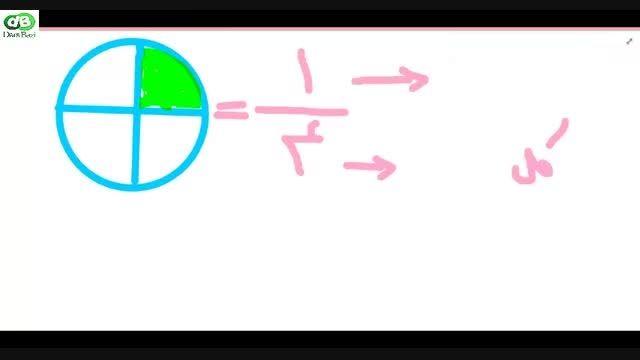 آموزش ریاضی ششم قسمت اول