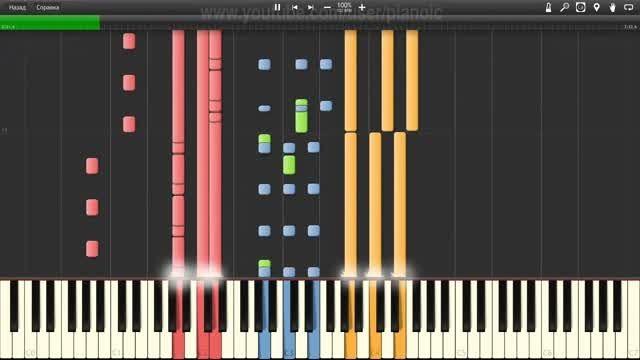 اجرای Cheri Cheri Lady با نرم افزار پیانو - سرعت 100%