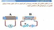 حل مسئله امتحان نهایی سوم متوسطه- فیزیک- قانون لنز