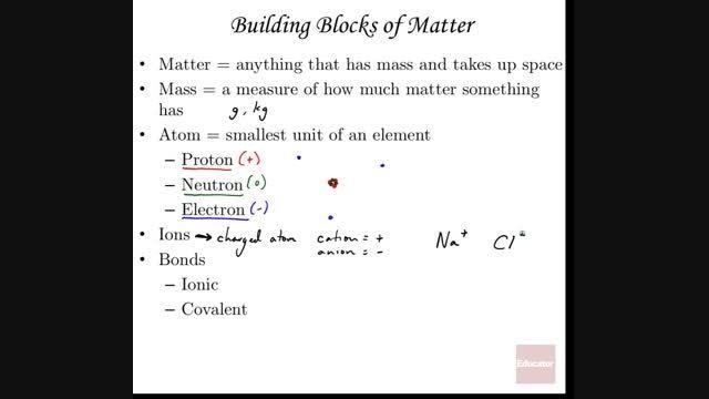 زیست شناسی با پایه مولکولی