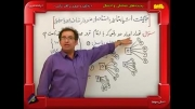 آموزش فصل اول ریاضی 3 تجربی پژوهندگان (معلم درخانه)