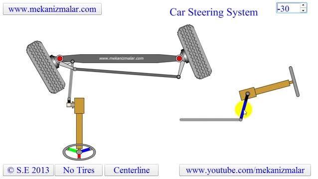 اصول سیستم فرمان خودرو