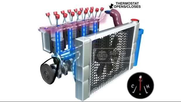 سیستم خنک کاری در خودرو و نحوه عملکرد آن