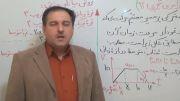 کنکور 92 تجربی درس فیزیک شتاب متوسط قسمت 3مهندس دربندی