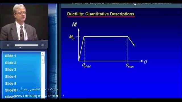 سایت عمران پویا-درسی-شکل پذیری سازه های فولاد - قسمت 1