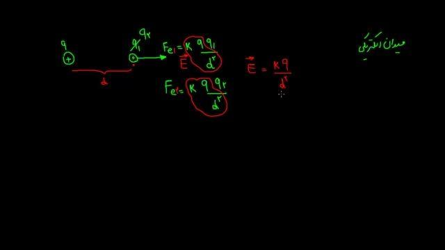 کلاس درس - فیزیک ۳ - الکتریسیته ساکن ۳ - میدان الکتریکی