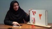 ویدیو آموزشی فویل مغناطیس مرکز نوآوریهای آموزشی ایران