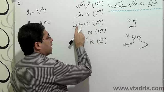 قانون کولن-حل چند تمرین -علی شریعت