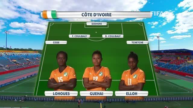 ترکیب : نروژ VS ساحل عاج (جام جهانی زنان 2015 کانادا)