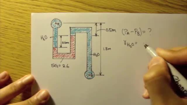 مکانیک سیالات - 12 - فشار استاتیکی، مثال 3. بخش 1