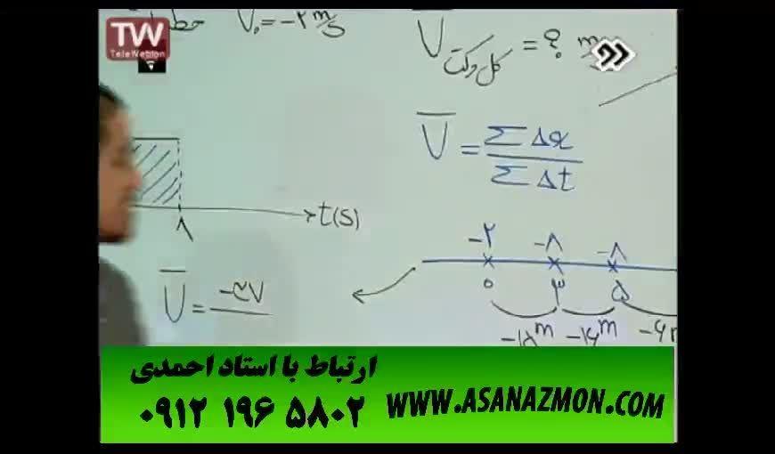 آموزش و تدرس درس فیزیک - کنکور ۲۹