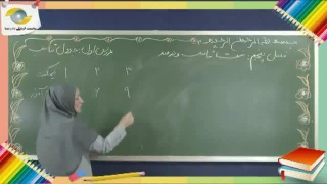 خانم جوادی پور دبیر ششم دبیر دسا، جدول تناسب ریاضی ششم