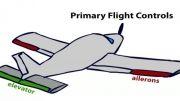 سطوح کنترلی اصلی هواپیما