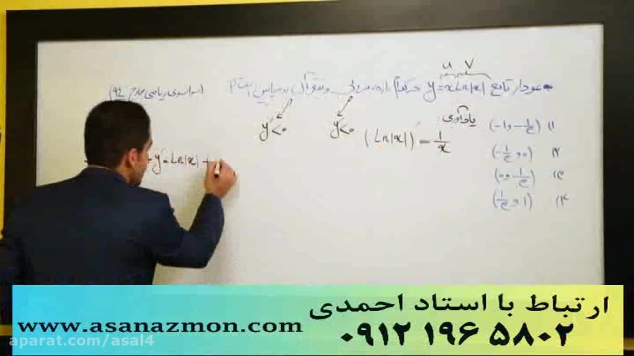 جدیدترین تدریس مهندس مسعودی کنکور (مشتق3) کنکوری 8