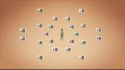شبکه اجتماعی لینکدین را بیشتر بشناسید
