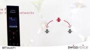 نمایندگی محصولات SweissVoice از کشور سوییس