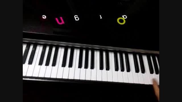 تکنیک در پیانو -شخصیت انگشتان