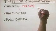 انواع ارتباط در شبکه های کامپیوتری -فصل 4 -آلونی سیستم