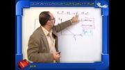 آموزش فیزیک 3 پژوهندگان (الکتریسیته جاری و مدارهای الکتریکی)