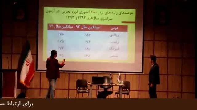 مشاوره کنکور با مهندس کرمانیها مشاور رتبه های تک رقمی