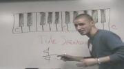تدریس پیانو - تئوری موسیقی - کسر میزان و شمارش