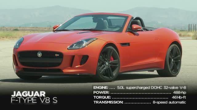 سریع ترین ماشین های جهان 3