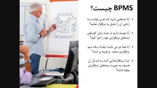 فیلم معرفی نرم افزار BPMS فراگستر