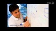 کارخانه تولید پروفیلهای UPVC شرکت وین تک(WINTECH) ایران