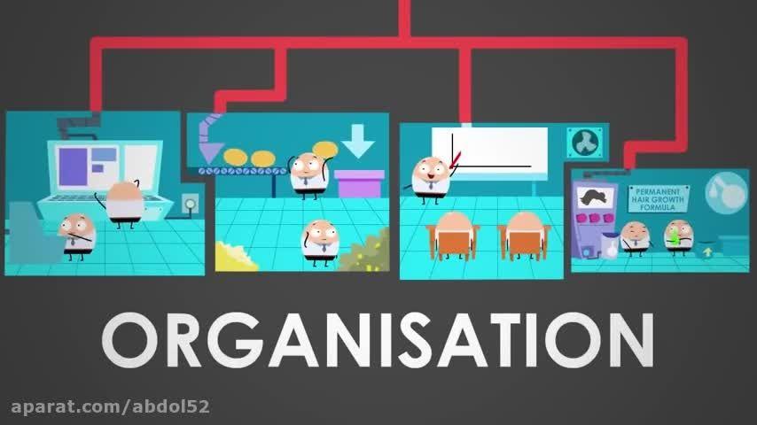 روستای النگ-آموزش رشته مدیریت شناخت سازمانهای پیشرفته01