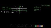 آموزش تابع ریاضی - بخش هفتم -تعریف دقیق تابع یک به یک