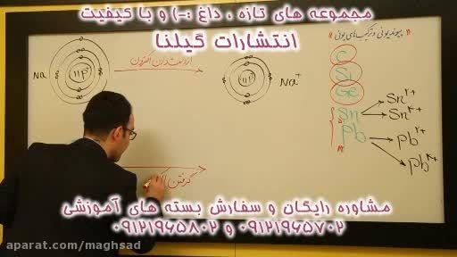 کنکور-شیمی رو صد در صد بزنید با مشاوره مهندس مهرپور 12