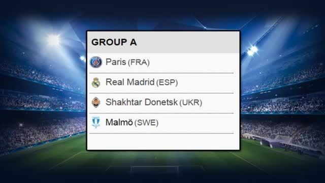گروه بندی لیگ قهرمانان اروپا 2015-16