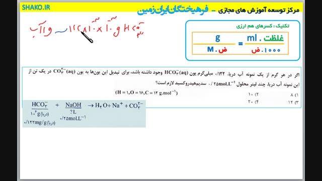 فرهیختگان ایران زمین S H A K O . I R  09156642389