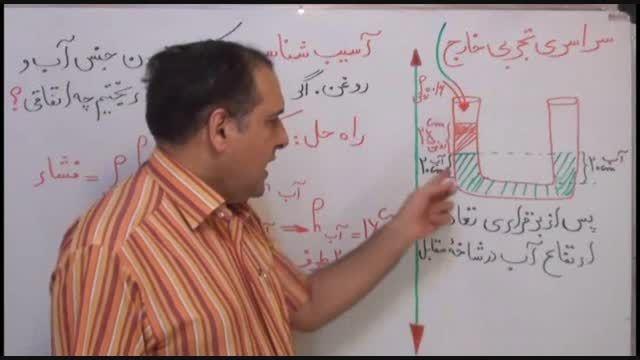 سلطان فیزیک کشور و فشار چگالی کنکور(4)
