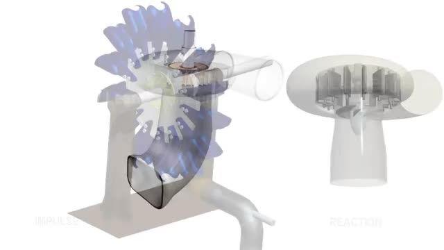 انواع توربین برای تولید برق از آب