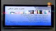 آموزش منطق و فلسفه انسانی توسط اصغر حجازیان بخش 1
