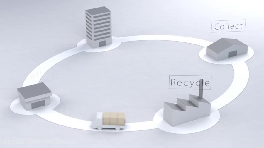 Epson و دستگاه بازیافت کاغذ فوری