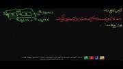 آموزش تابع ریاضی - بخش نهم -دامنه تابع ترکیبی