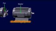 اجزای تشکیل دهنده موتور الکتریکی